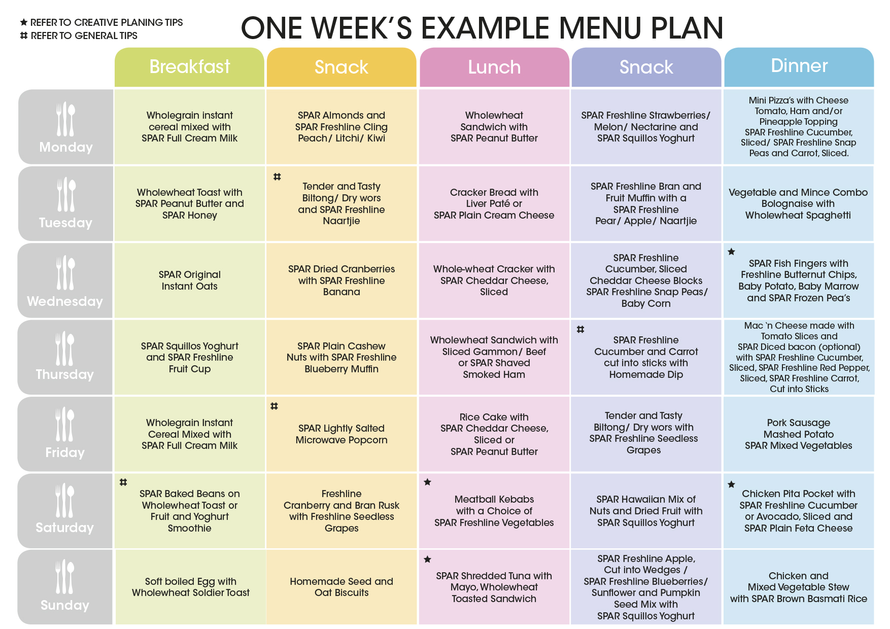 spar fussy eaters weekly menu ideas